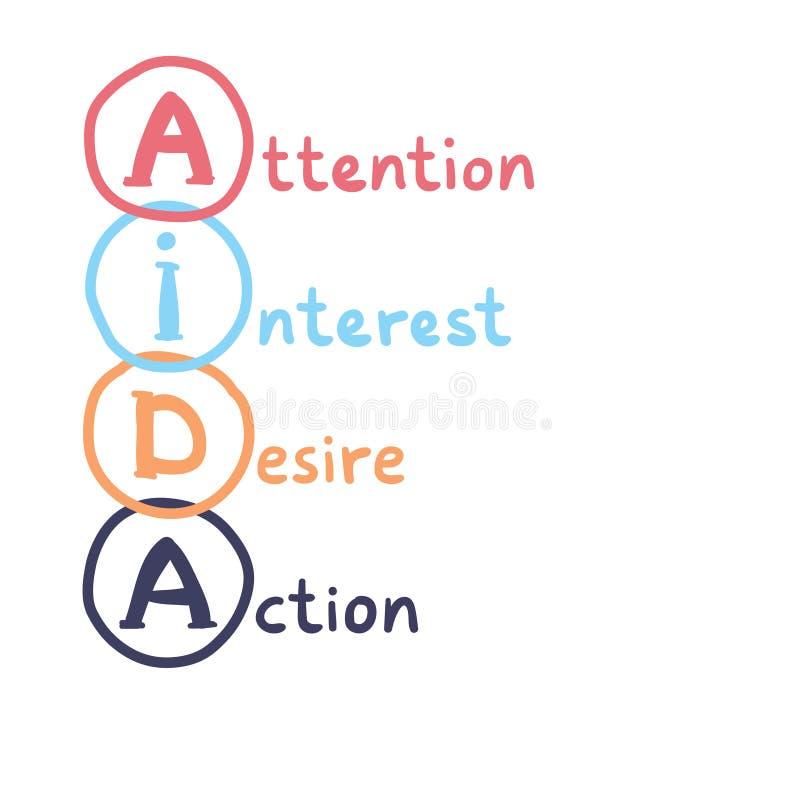 Handskrivet begrepp för AIDA Uppmärksamhet, intresse, lust och handling - vektoraffärsillustration stock illustrationer