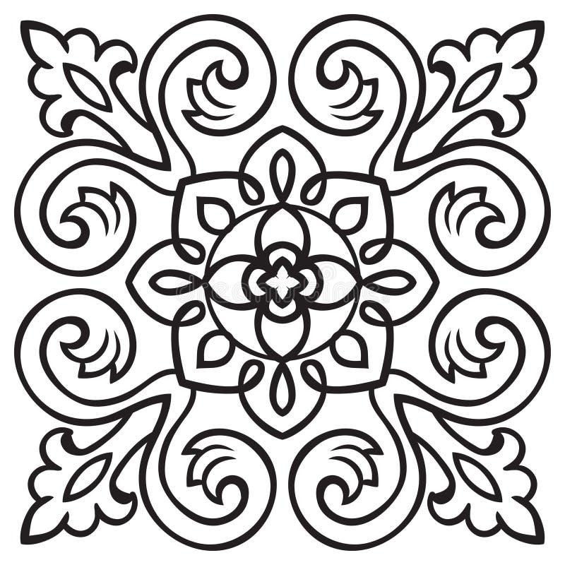 Handteckningsmodell för tegelplatta i svartvita färger Italiensk majolicastil vektor illustrationer