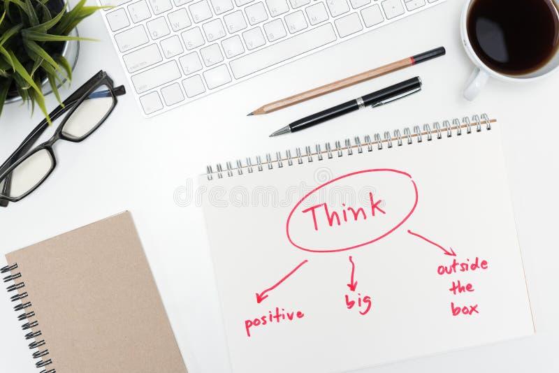 Handwriting myśl w bąblu fotografia stock