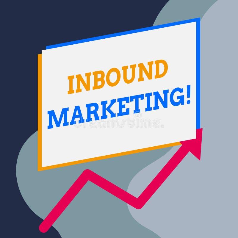 Handwriting tekst pisze Przylatuj?cym marketingu Pojęcie znaczy strategię która skupia się na przyciągać klientów Jeden lub prowa ilustracji