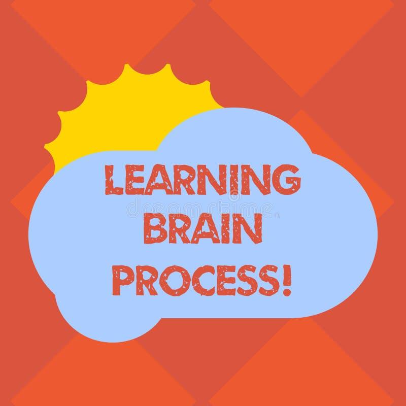 Handwriting tekst pisze uczenie mózg procesie Pojęcia znaczenia nabywanie nowy lub modyfikuje istniejącego wiedzy słońce ilustracji