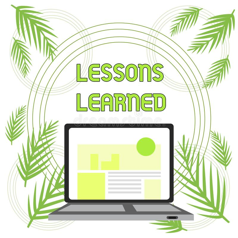 Handwriting teksta lekcje Uczyli si? Pojęcia znaczenia informacja odbija pozytywnego i negatywni doświadczenia Otwierają Nowożytn ilustracja wektor