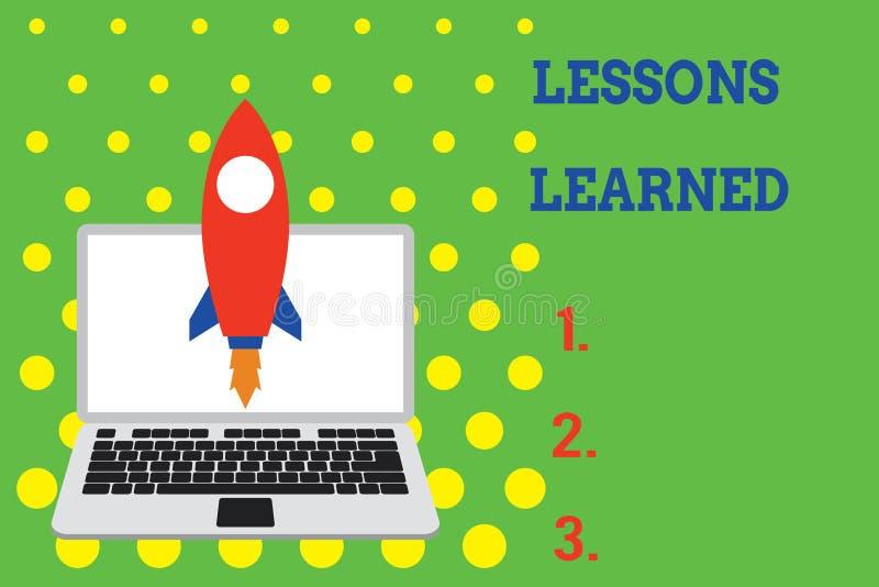 Handwriting teksta lekcje Uczyli si? Pojęcia znaczenia informacja odbija pozytywnych i negatywnych doświadczeń Wszczynać ilustracji