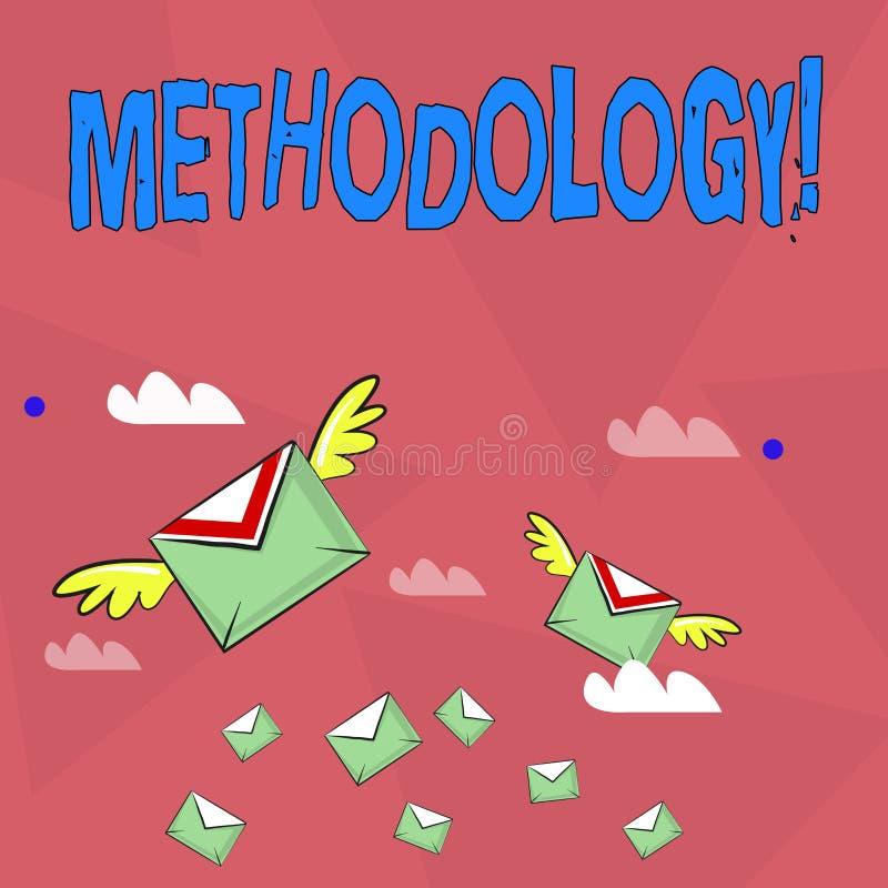 Handwriting teksta metodologia Pojęcia znaczenia system metody używać w nauce podążać lub aktywność krokach royalty ilustracja