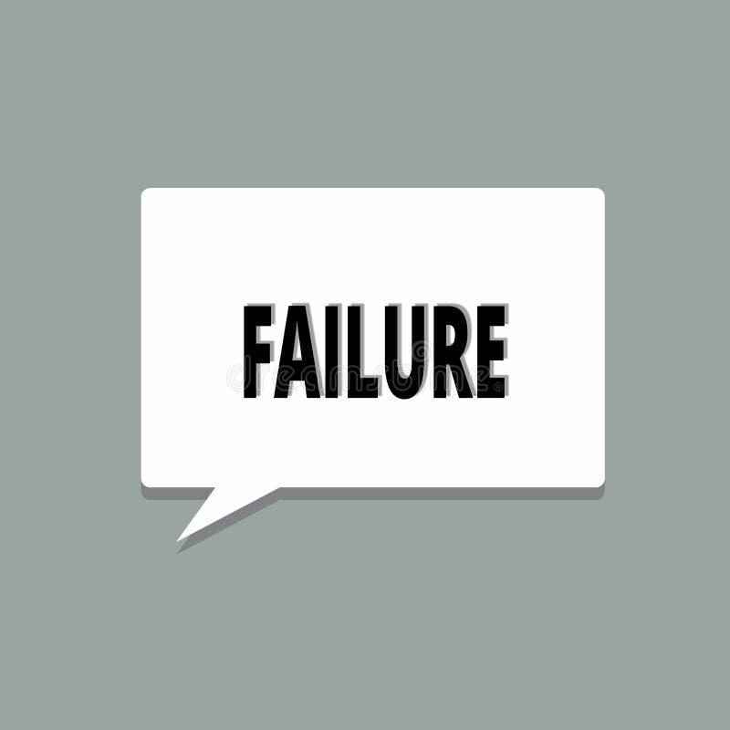 Handwriting teksta niepowodzenie Pojęcia znaczenia niedbałość lub pominięcie oczekiwać wymagający akcja brak sukces ilustracja wektor
