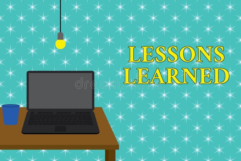 Handwriting teksta writing lekcje Uczyli si? Pojęcie znaczy wiedzę zyskujących doświadczenie Frontowym widokiem rozumieć lub ilustracji