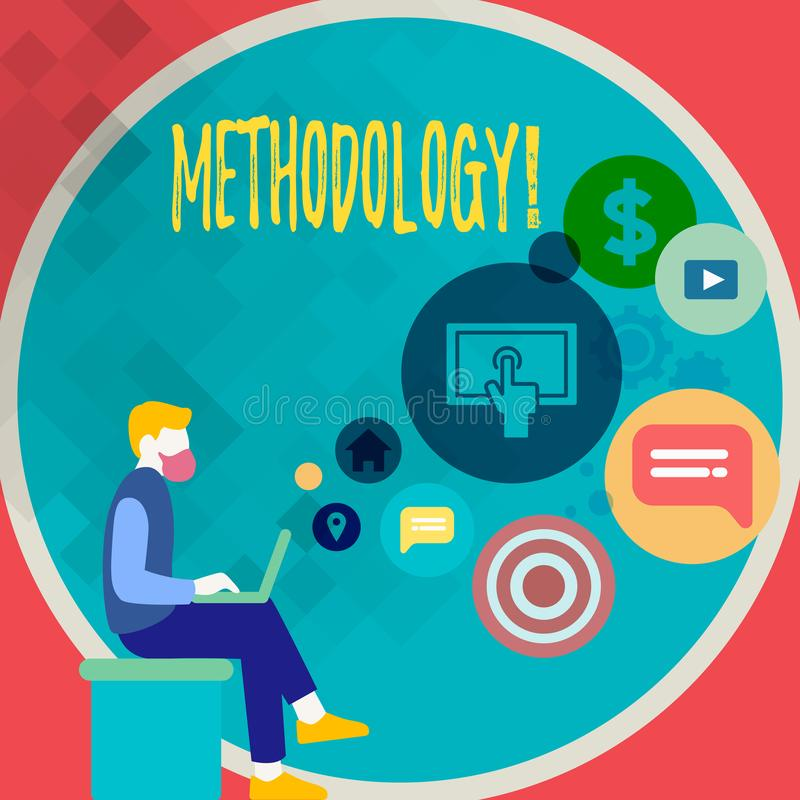 Handwriting teksta writing metodologia Pojęcia znaczenia system metody używać w nauce podążać lub aktywność krokach royalty ilustracja