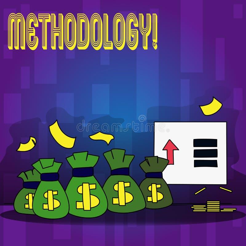 Handwriting teksta writing metodologia Pojęcia znaczenia system metody używać w nauce podążać lub aktywność krokach ilustracja wektor
