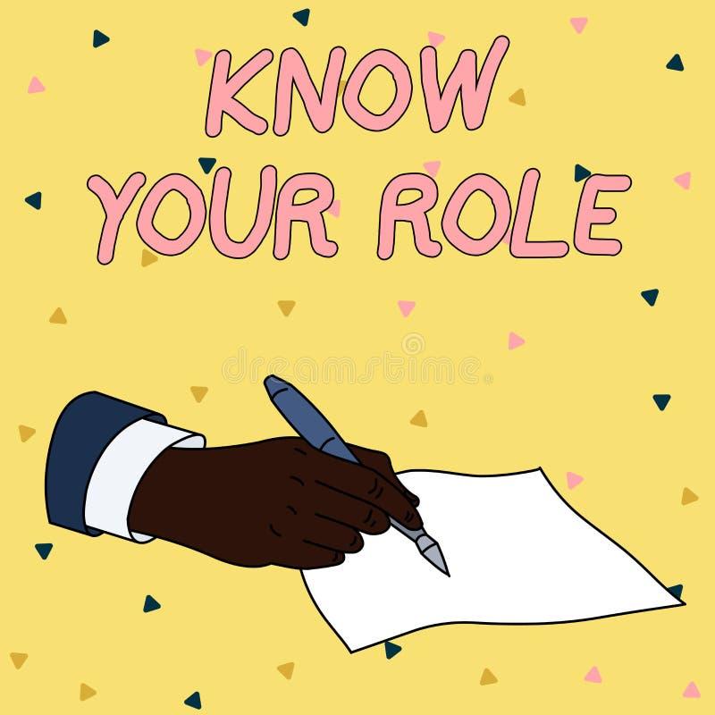 Handwriting teksta writing Zna Tw?j rola Pojęcia znaczenia końcówki postępować outside czego sztuką właściwie jesteś twój pozycji ilustracji
