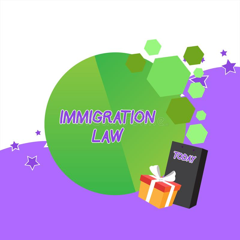 Handwriting text Immigration Law. Concept meaning Emigration of a citizen shall be lawful in making of travel Greeting. Handwriting text Immigration Law stock illustration