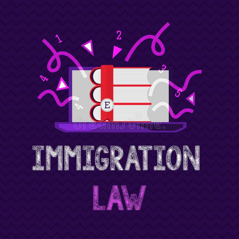 Handwriting text Immigration Law. Concept meaning Emigration of a citizen shall be lawful in making of travel.  stock illustration