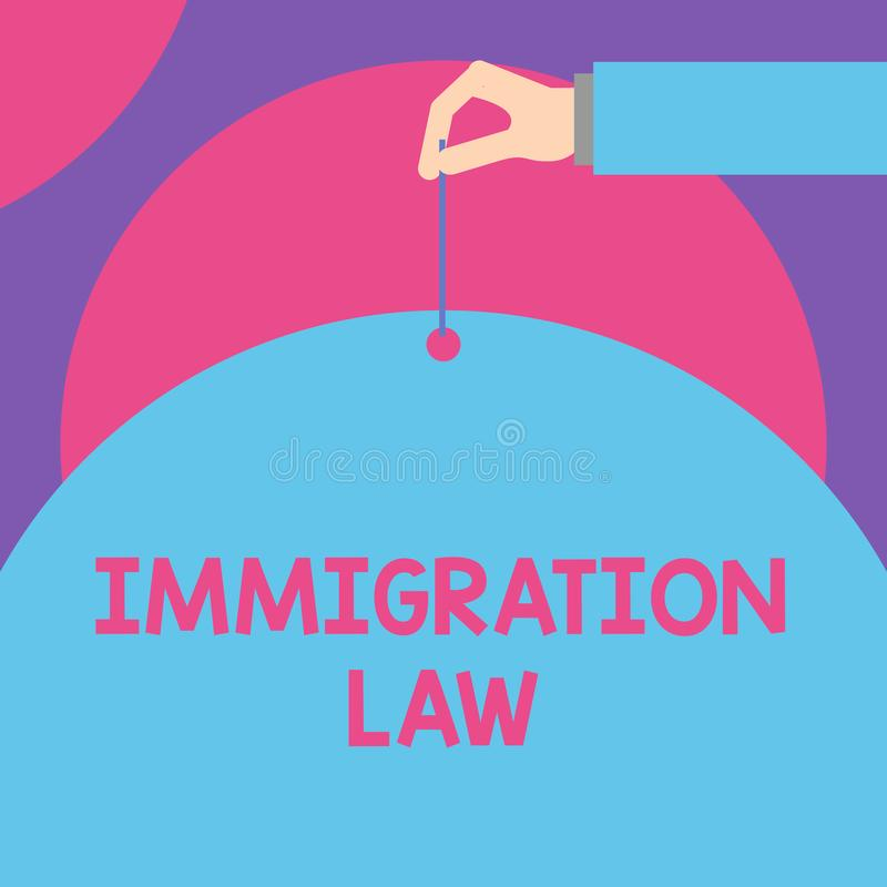 Handwriting text Immigration Law. Concept meaning Emigration of a citizen shall be lawful in making of travel Male hand. Handwriting text Immigration Law royalty free illustration