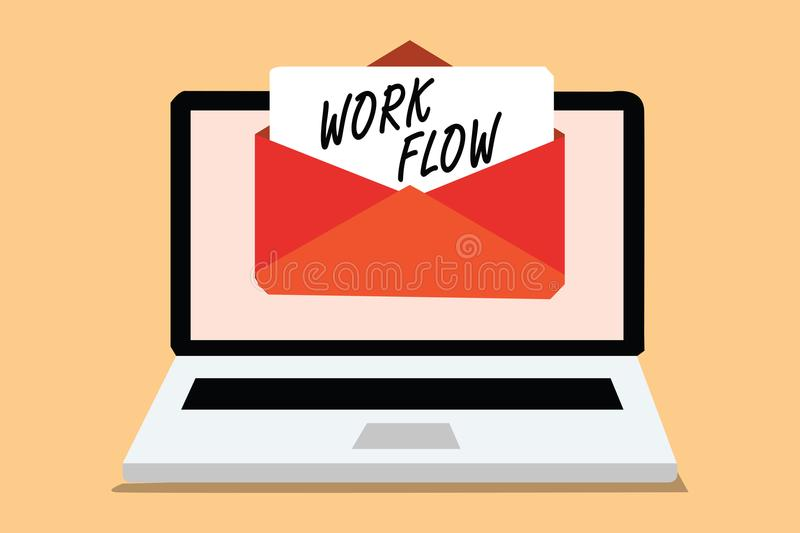 Handwriting text Work Flow. Concept meaning Continuity of a certain task to and from an office or employer Computer receiving emai. L important message envelope royalty free illustration