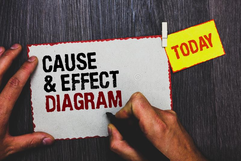 Handwriting text writing Cause and Effect Diagram. Concept meaning Visualization tool to categorize potential causes Hand grip bla. Ck marker writing text stock image