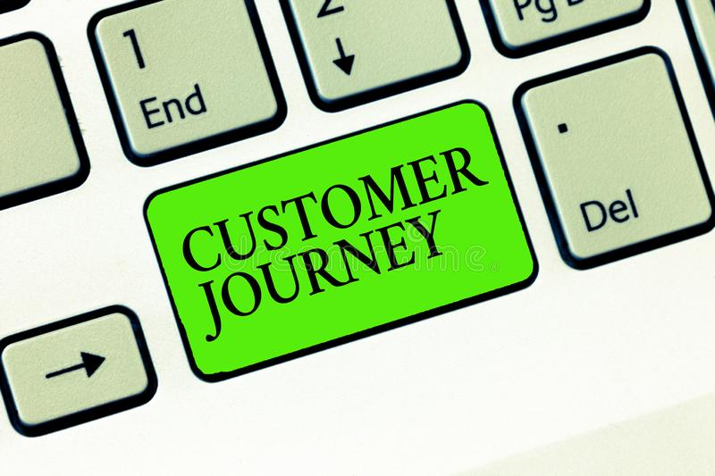 Handwriting text writing Customer Journey. Concept meaning product of interaction between organization and customer.  stock photos