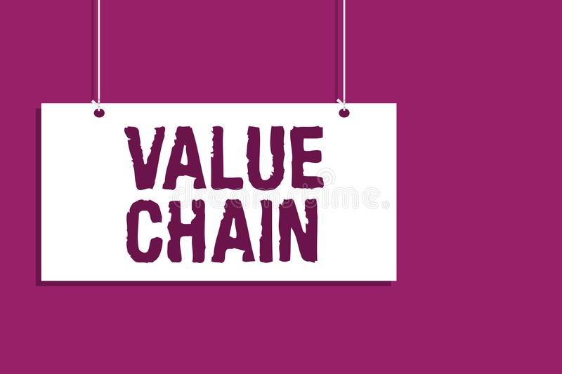 Value Chain Stock Illustrations – 1,132 Value Chain Stock