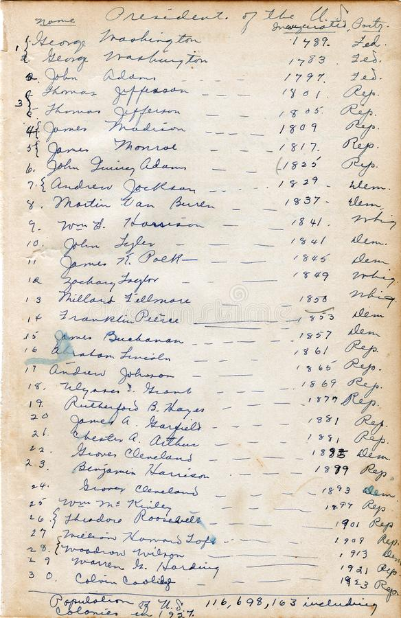 Handwritten List of United States Presidents up to 1923. Vintage handwritten list of United States presidents from George Washington to Calvin Coolidge. The royalty free stock images