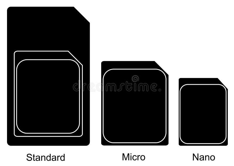 Handysim-karten-Satzstandardmikro- und Nano-SIM-Karte stock abbildung