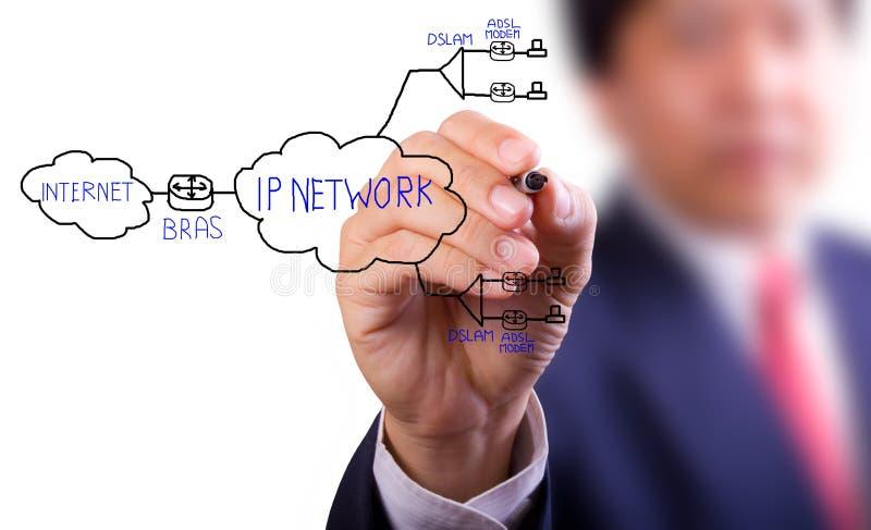 Handzeichnung ADSL und Internet-Diagramm lizenzfreies stockbild