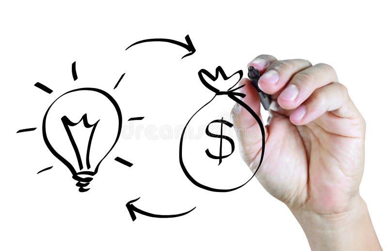 Handzeichnungs-Ideenaustausch mit Geldkonzept lizenzfreie stockfotos