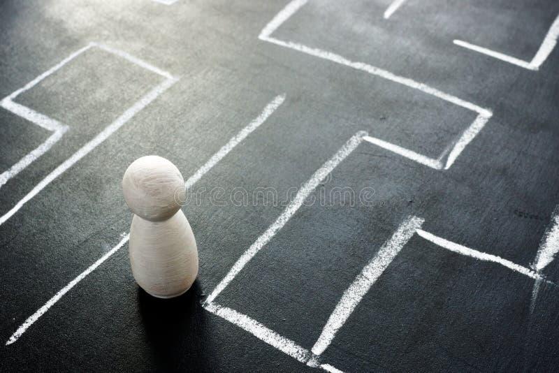 Hantera ditt karriärkoncept Träfiguren i labyrinten arkivbilder
