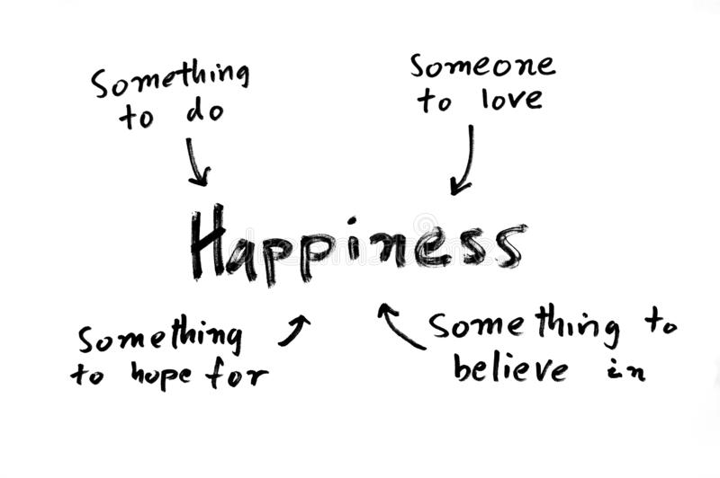 Happiness mind map. A handwritten mind map with `happiness` in the focus and its ingredients feeding into it stock image