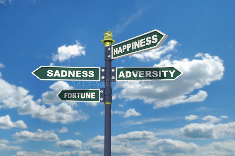 Happiness Signpost. Happiness, sadness, adversity and fortune signpost royalty free stock image