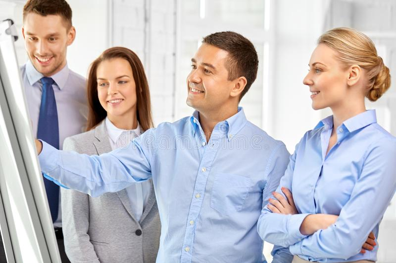 Happy business team with flip chart at office stock photos