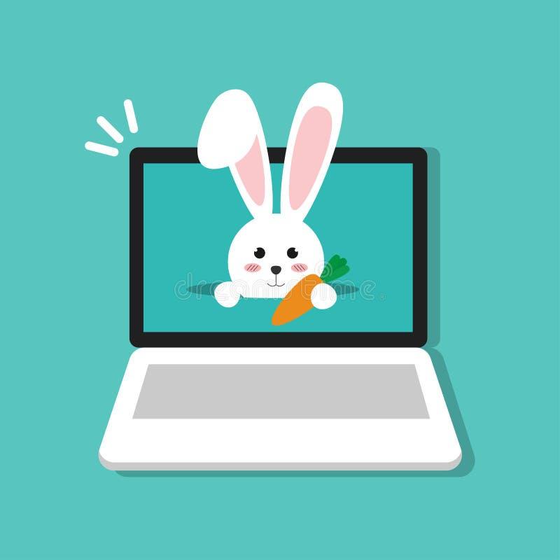 Happy Easter bunny on laptop, computer symbol flat cartoon design vector illustration
