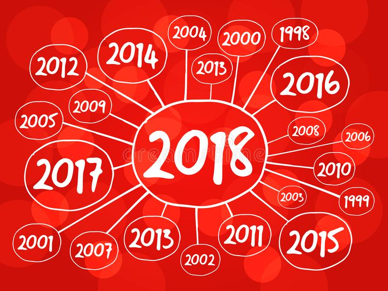 2018 Happy New Year and previous years royalty free illustration