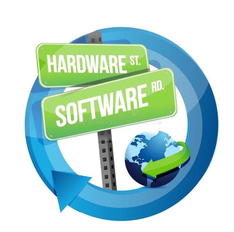 Hardware, progettazione dell'illustrazione del segnale stradale del software illustrazione di stock