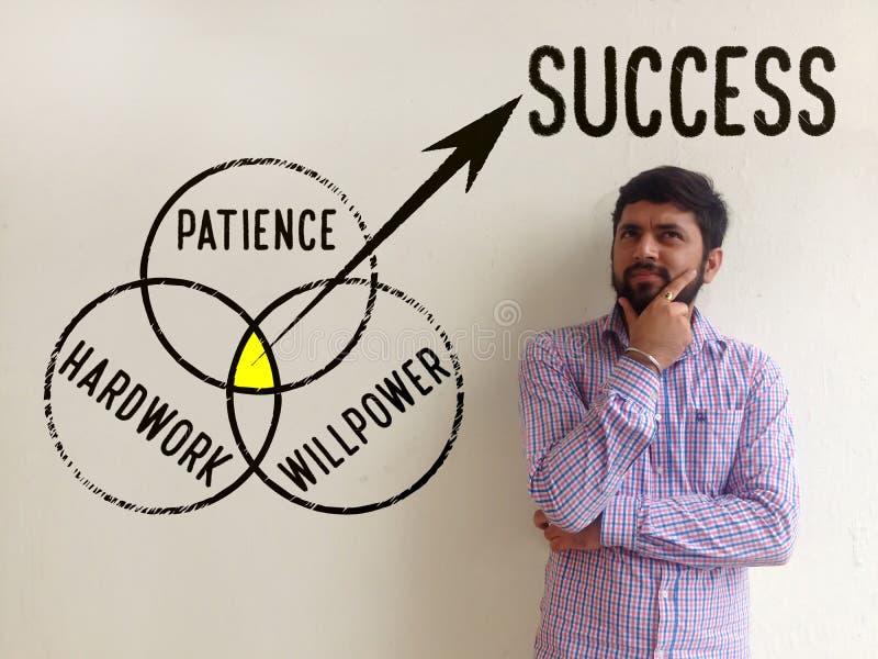Hardwork, υπομονή και willpower ότι συνδυασμένοι μόλυβδοι στην επιτυχία στοκ εικόνες