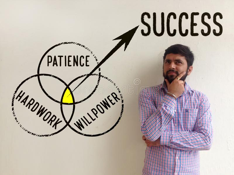 Hardwork, patience and willpower that combined leads to success stock photo