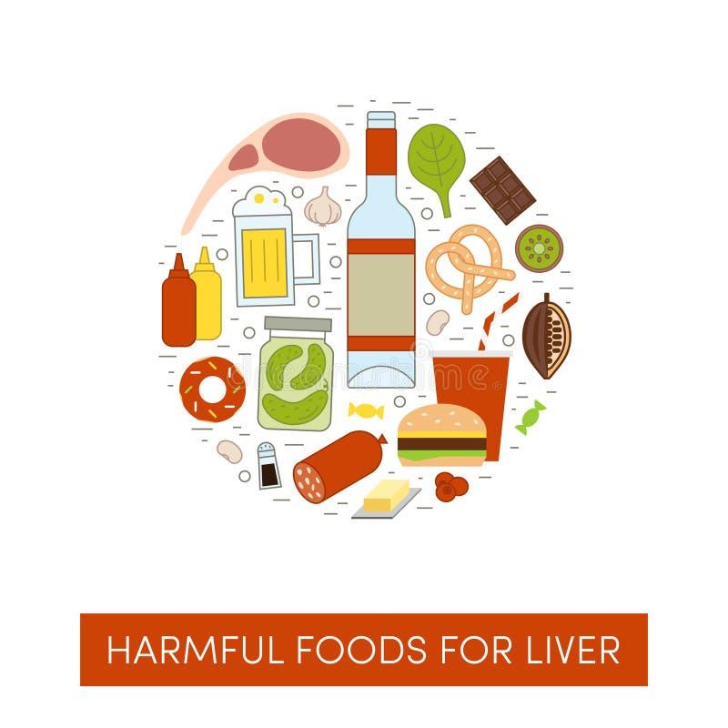 Harmul foods för en lever vektor illustrationer