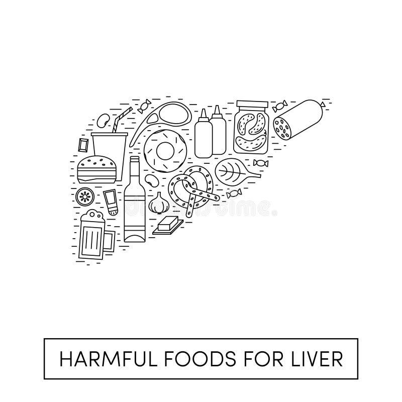 Harmul foods för en lever royaltyfri illustrationer