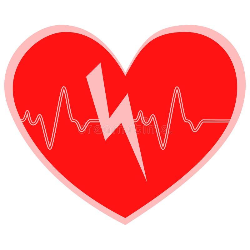 Hart die cardiogram toejuichen stock afbeeldingen
