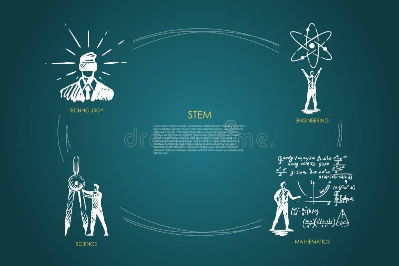 HASTE, tecnologia, engenharia, matemática, vetor do conceito da ciência ilustração royalty free