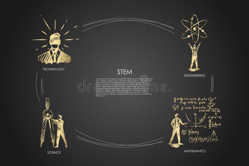 HASTE, tecnologia, engenharia, matemática, vetor do conceito da ciência ilustração stock