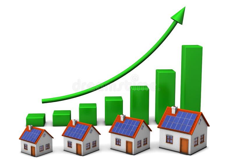 Haus-grünes Diagramm stock abbildung