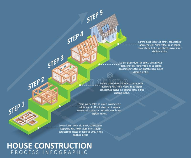 Hausbau-Vektor isometrisches infographics lizenzfreie abbildung