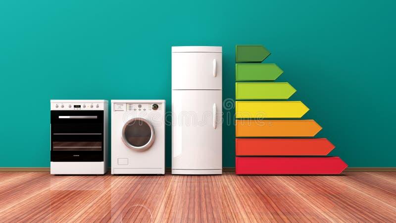 Haushaltsgeräte und Energieeffizienzbewertung Abbildung 3D vektor abbildung