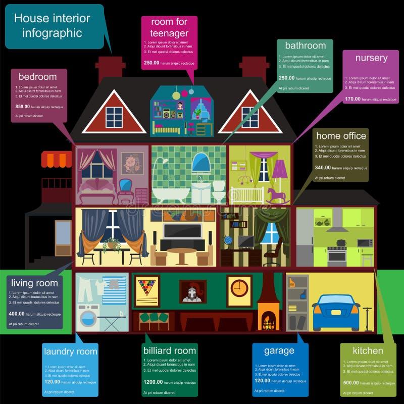 Hausumgestaltung