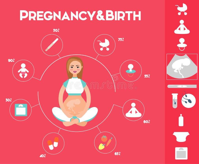 Havandeskapinfographicsuppsättning med reproduktionssymboler och diagram vektor illustrationer