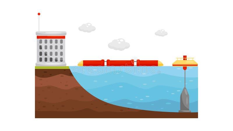 Havkraftverk Alternativ elektricitetsproduktion VÅGENERGI Förnybar naturresurs Plan vektordesign stock illustrationer