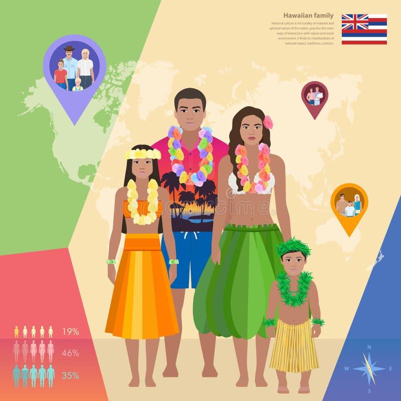 Hawaiiaanse Indische familie in nationale kleding, vectorillustratie royalty-vrije illustratie