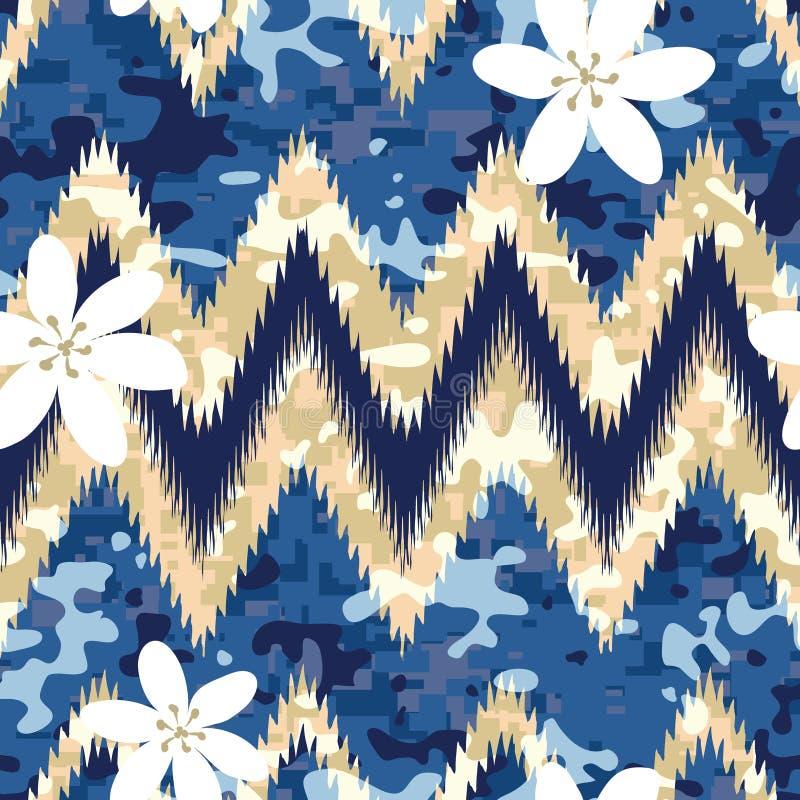Free Hawaiian Camo Royalty Free Stock Images - 28984769