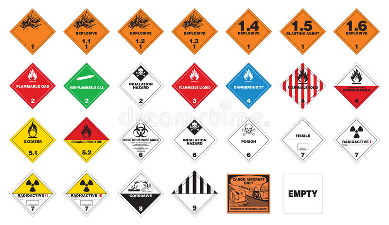 Hazardous materials - Hazmat Labels stock illustration