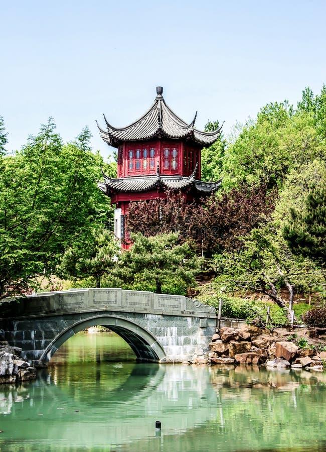 HDR图象中国寺庙# 2 皇族释放例证