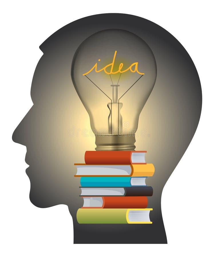 Head kontur för utbildning och för kreativitet stock illustrationer