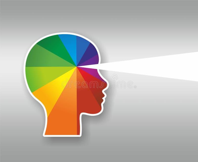 Head stock illustration